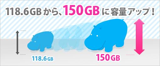 ヘテムルレンタルサーバーの容量が150Gにアップしました!