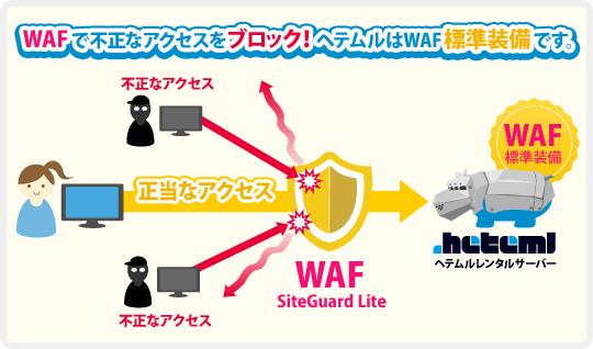 WAF(ウェブアプリケーションファ...